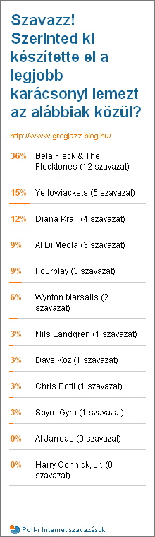 Poll Results 2009-12