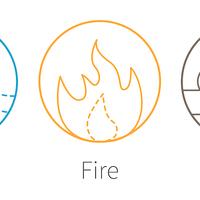 Az ötféle megnyilvánulás