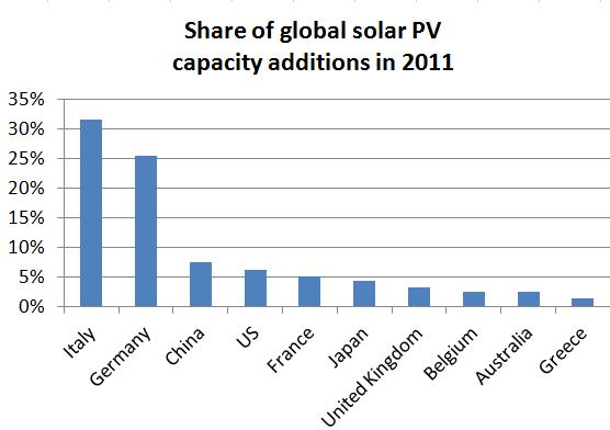 graf1eng_solar.png