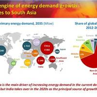 Asian domination and cheap US energy forever