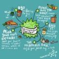 Mennyi műanyaghulladéktól tudunk megszabadulni?