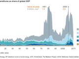 Valóban a technológia jelenti az olajkorszak végét?