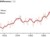 Klímaváltozás – néhány alapvetés