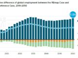 A klímaküzdelem lehet gazdaságélénkítő, munkahelyteremtő folyamat is