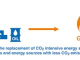 CO2: A piac is megteszi, amit tud