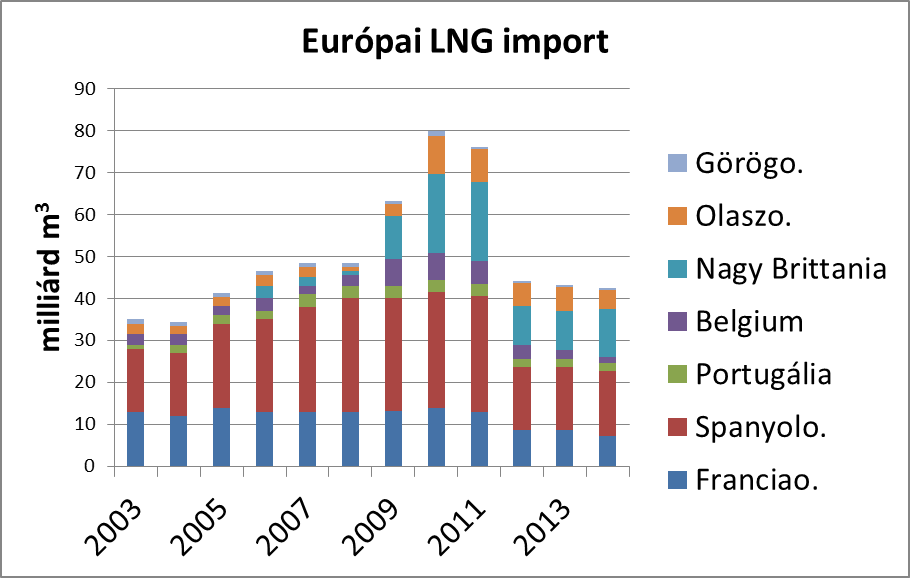 lng_import_to_eu.png