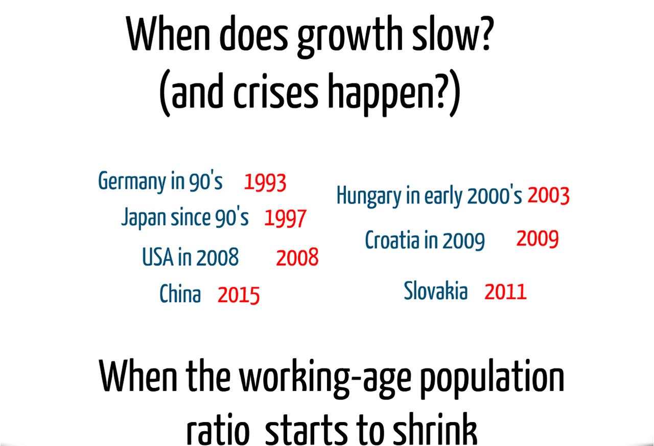 Growth dates.png