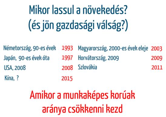demografia_novekedes548x388.png