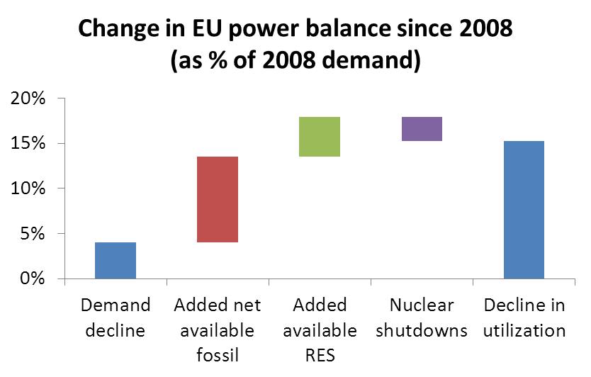 eu_energy_balance.png