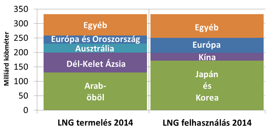 lng2014.png