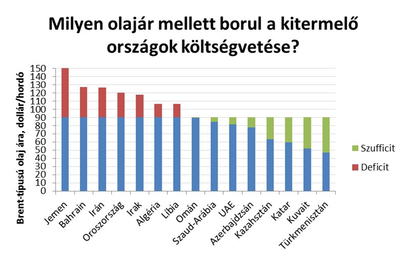 olajar_koltsvet.png