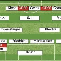 Deutsche News
