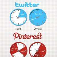 4 tipp, mikor posztolj a közösségi média oldalakon?