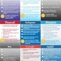 Közösségi média ellenőrző lista