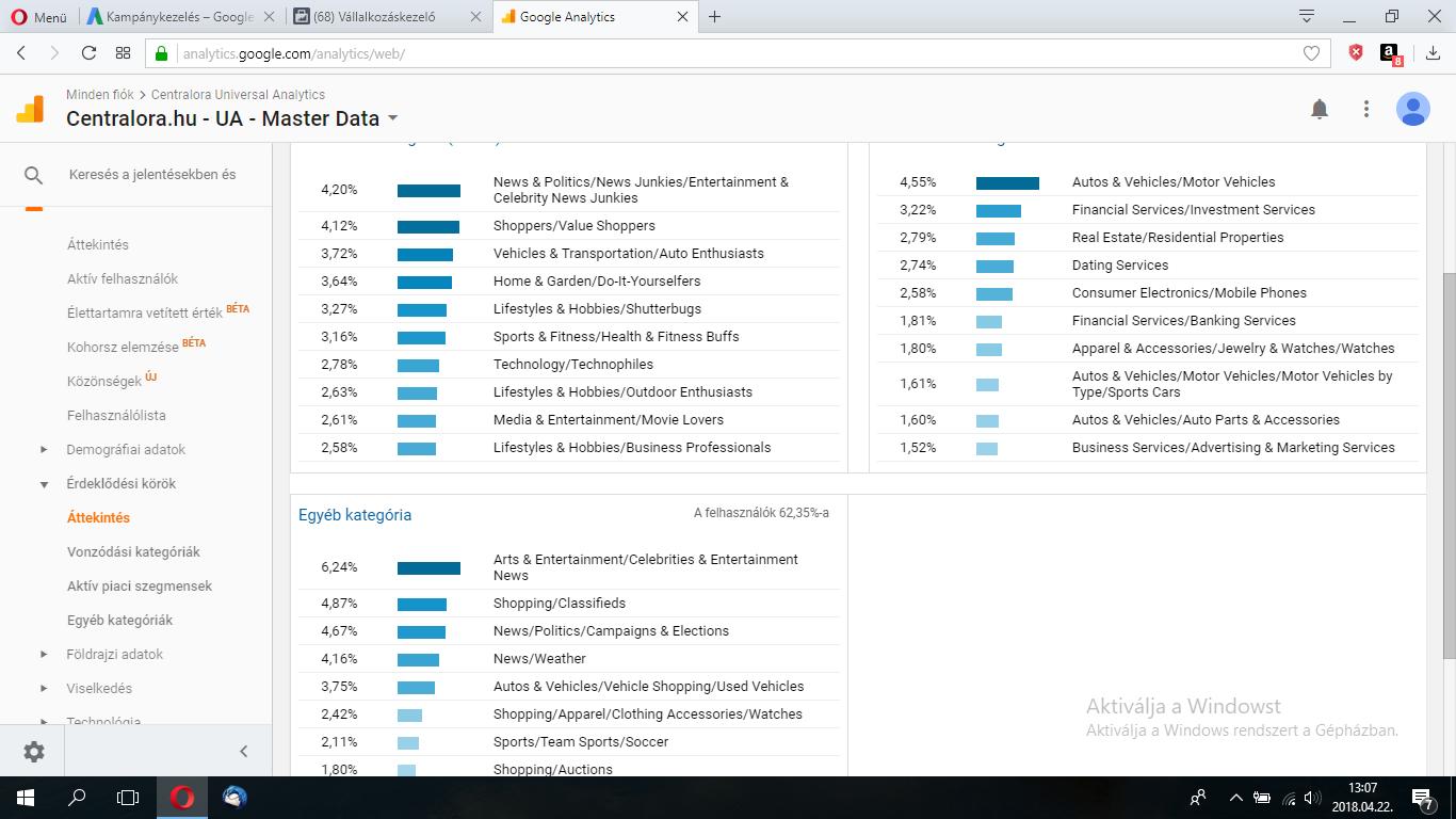 1d1b41212e facebook hirdetés google analytics adatok alapján: célközönség-beállítás  profiknak