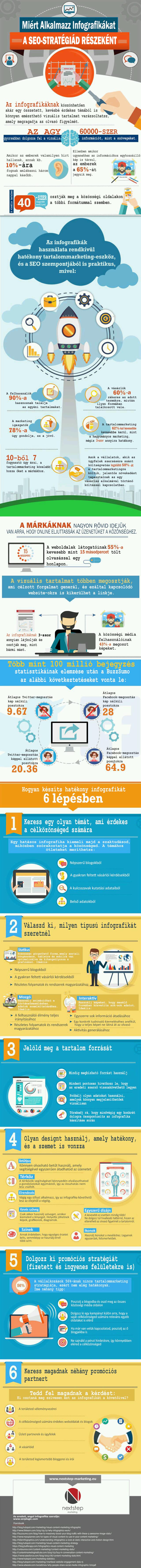 miert_alkalmazz_infografikakat_1.jpg