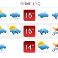 Várható időjárás vasárnap