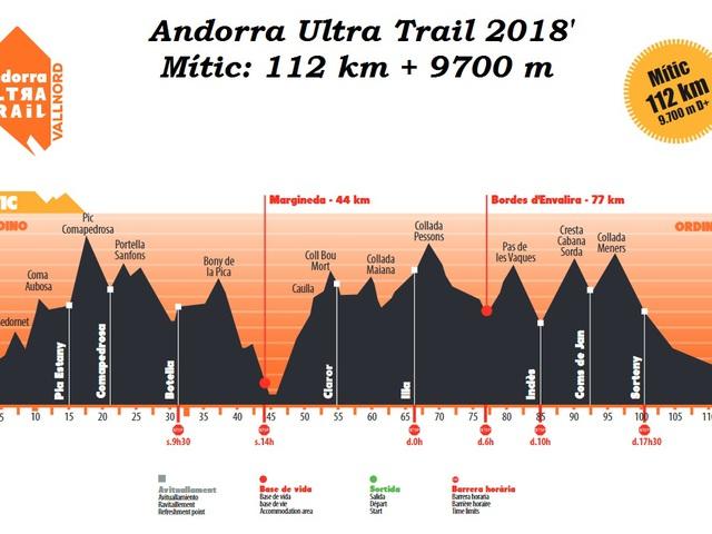 Andorra Ultra Trail, Mític táv (112 km + 9700 m): bemutatás és útvonal leírás