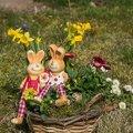 Boldog húsvéti ünnepeket ! :)