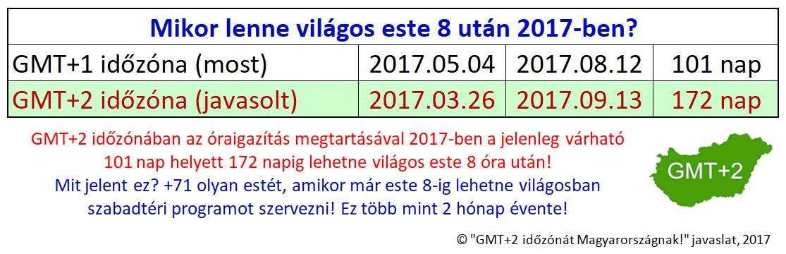 2017_estevilagos_2zona1.png