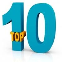 2012 10 legolvasottabb cikke