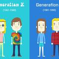 Hogyan lehet az Y-generációt motiválni a gyülekezetben?