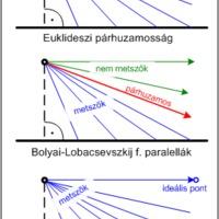 Geometriák
