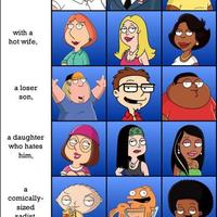 Így épülnek fel Seth MacFarlane animációs sorozatai