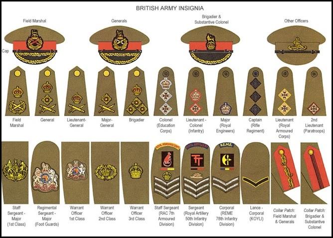 brit_ranks.jpg