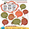 European Schoolnet az IKT-val támogatott tanítás-tanulásért