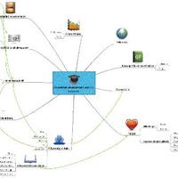 Oktatásban alkalmazható web 2.0 eszközök (MindMeister)