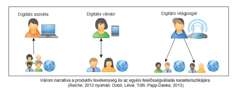 digitalis_narrativa_ertekteremtes.jpg