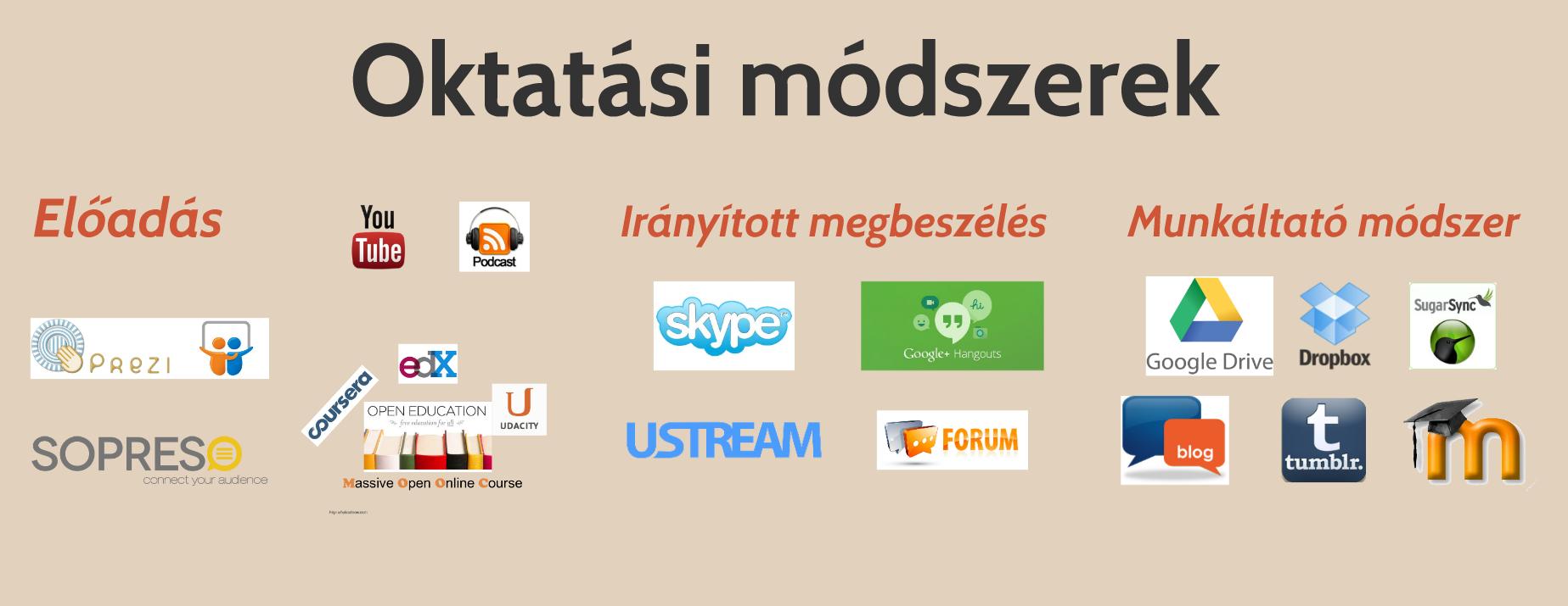 oktatasi_modszerek_hl.png