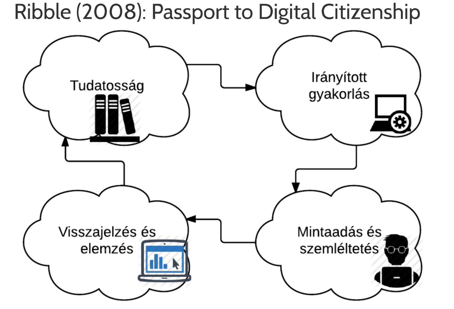ribble_passport_2008.png