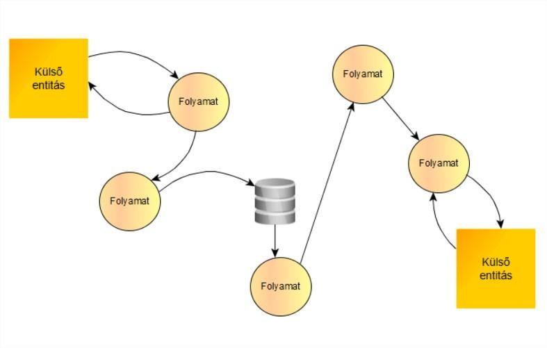 dataflow_diagram_01.jpg