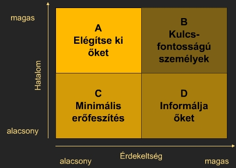 stakeholder_analysis.jpg