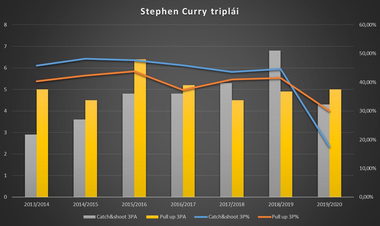 curry_triplai.png