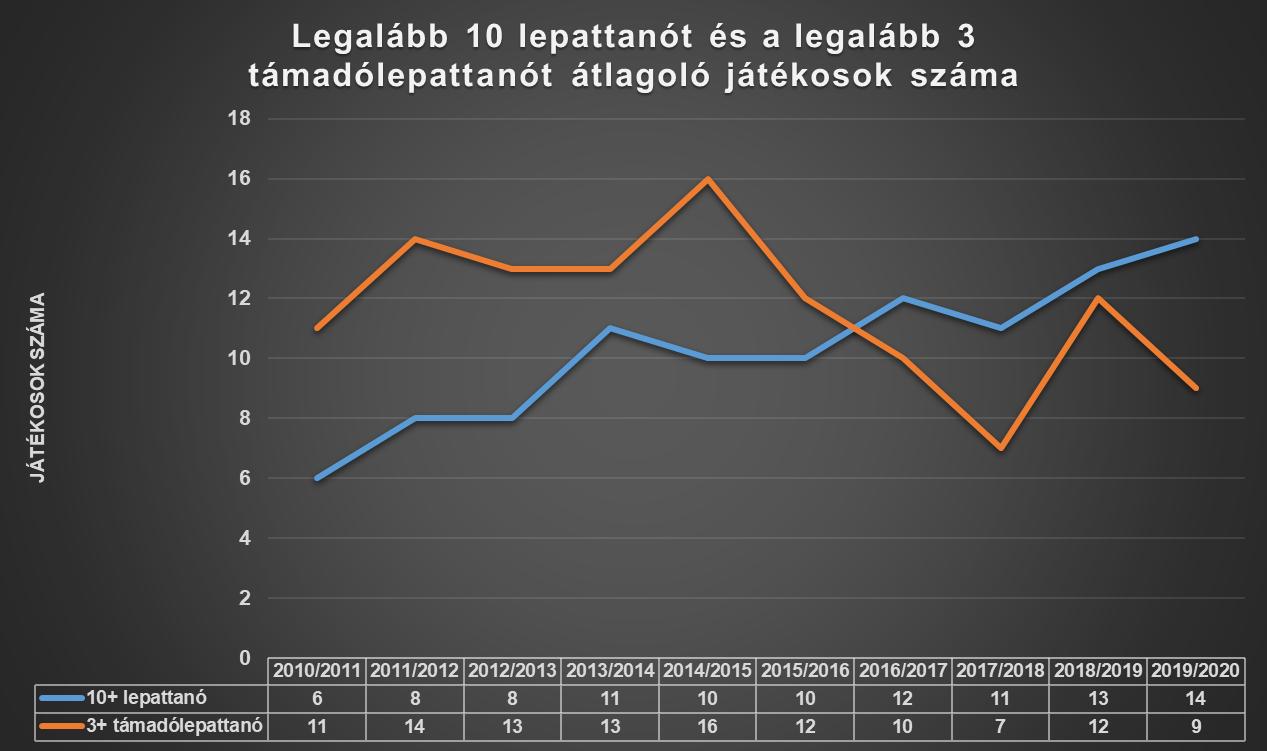 legalabb_10_es_3.png