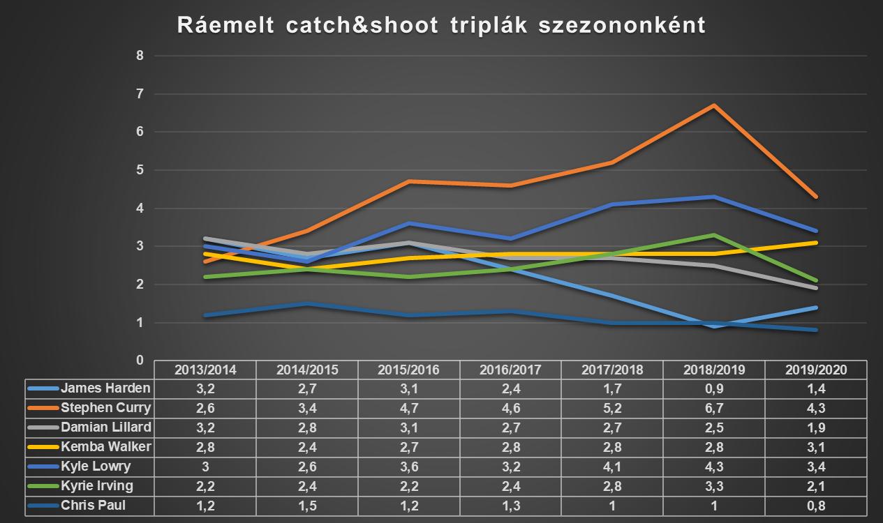 raemelt_catch.png