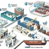 Magyar nagyhajógyártó klaszter alakult