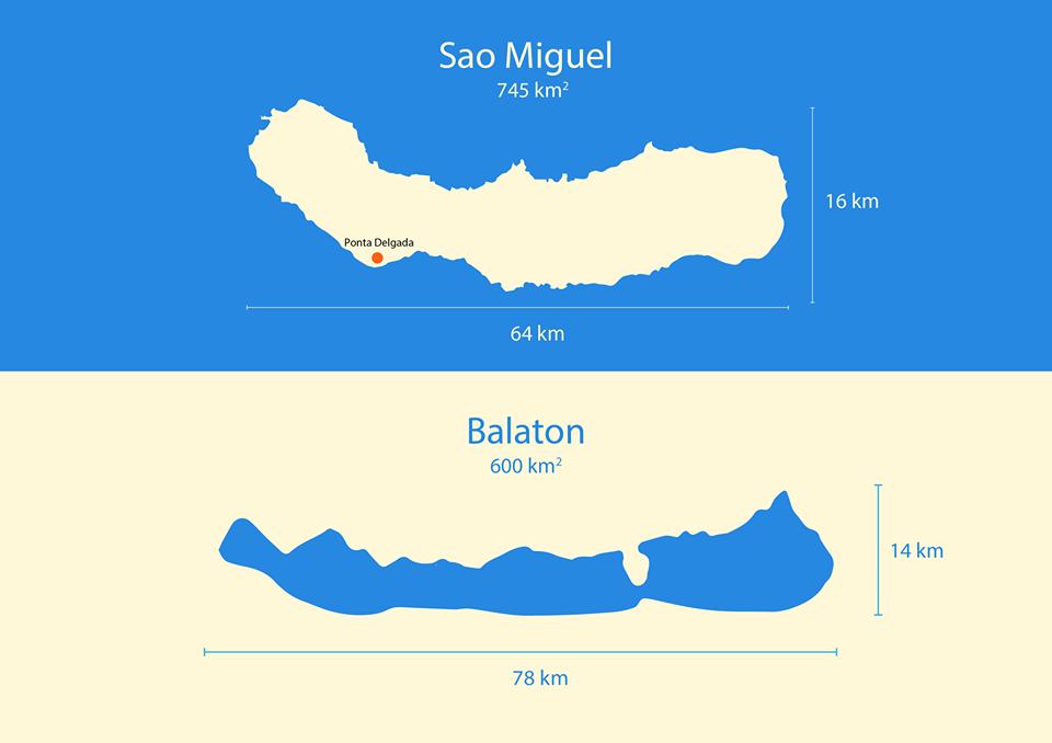 balaton_sao_miguel.png