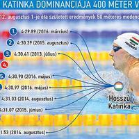 Olimpia az újságokban