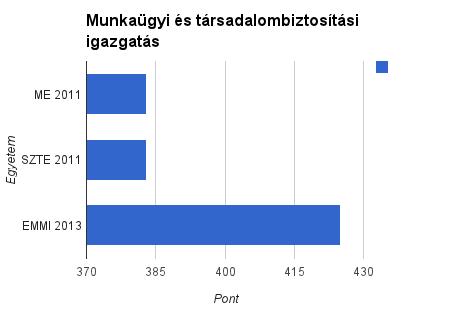 29_grafikon.png