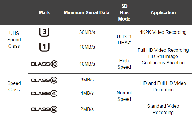 sd-speed-index-2.png
