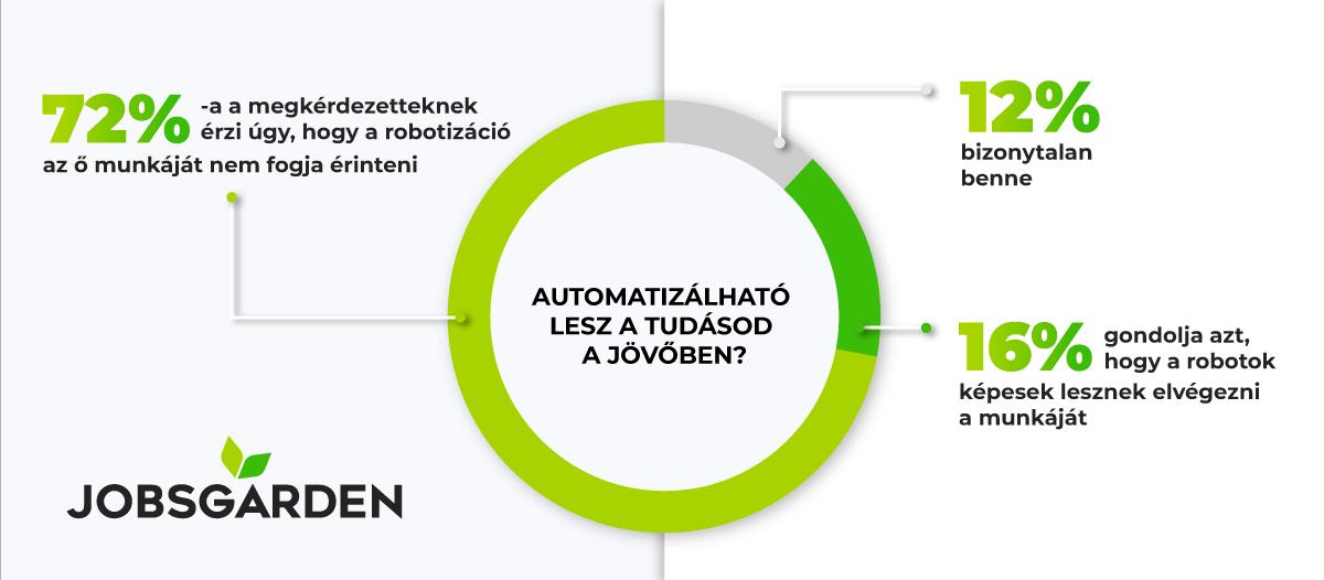 jobsgarden-infografika-automat_1.png
