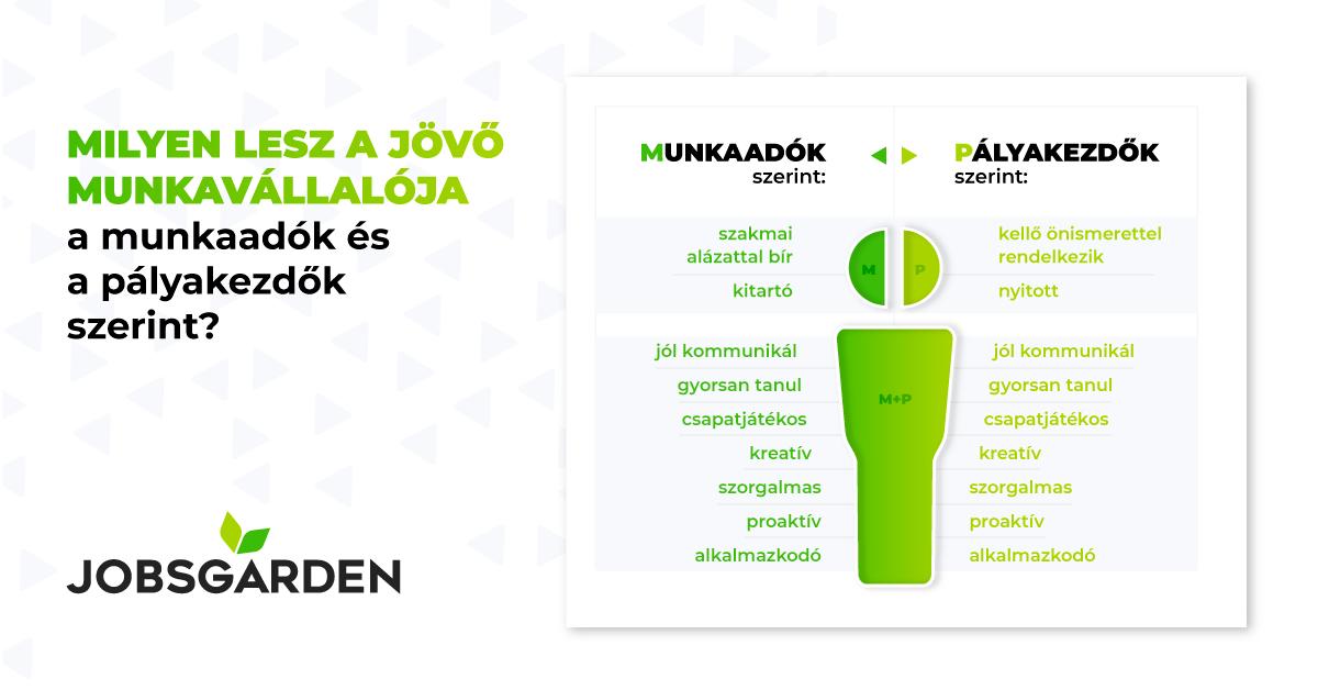 jobsgarden-infografika-v2.png