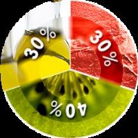 Diéta téveszme #10 - Létezik egy optimális fehérje/szénhidrát/zsír arány