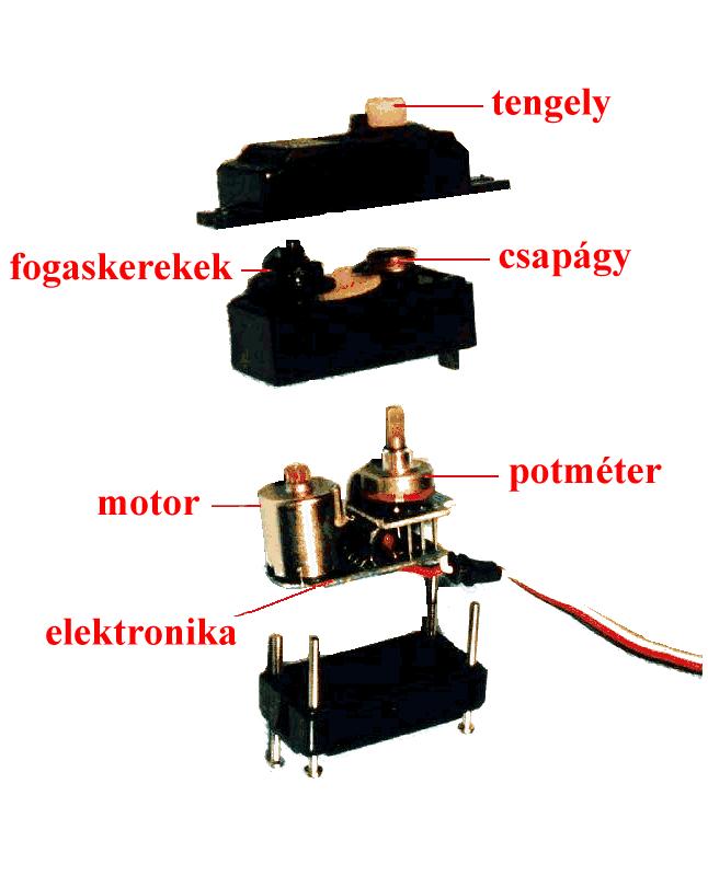 14.4. †bra Szervomotor szerkezete.png