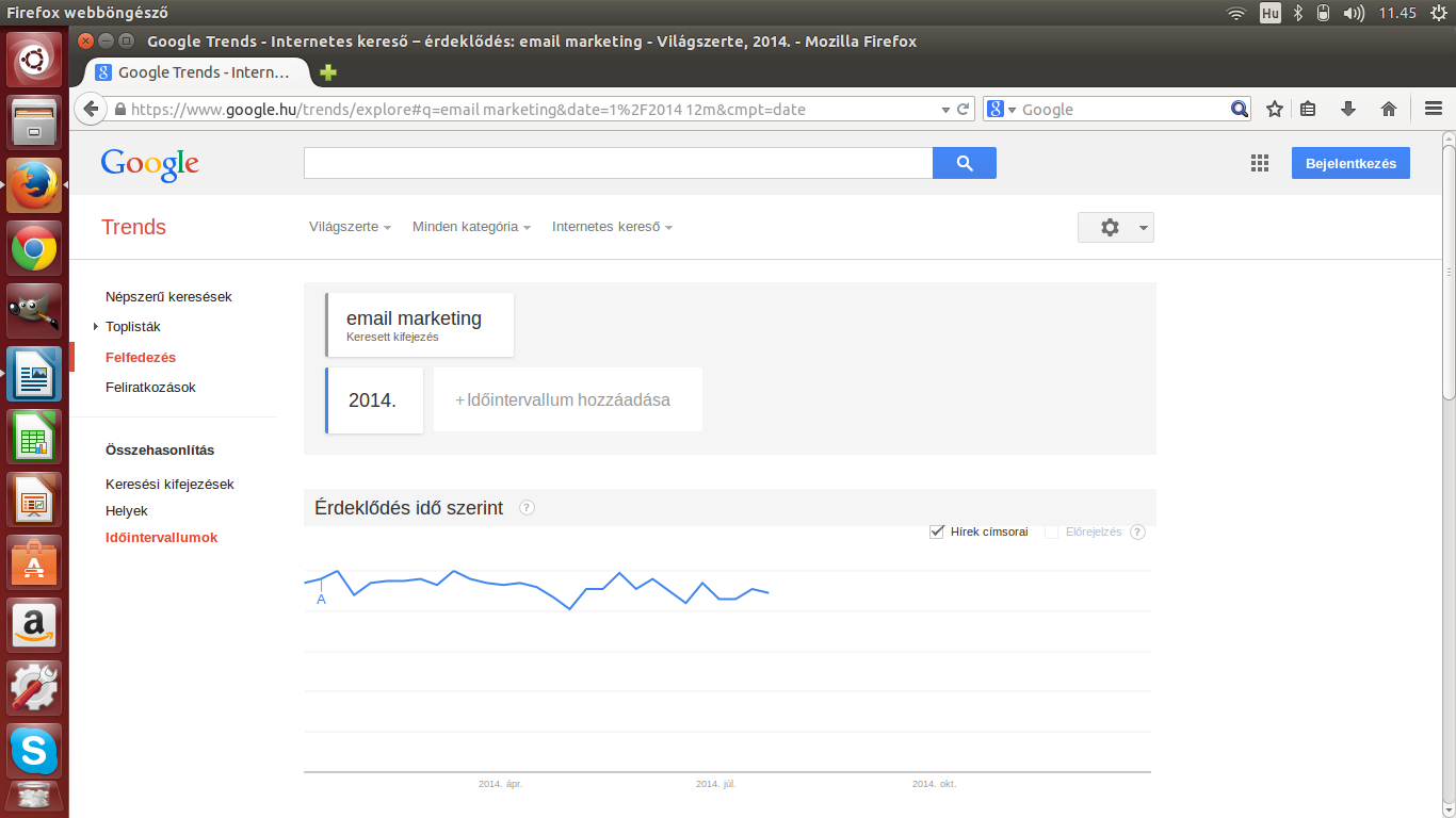 a_google_trends_email_marketing_2014.png