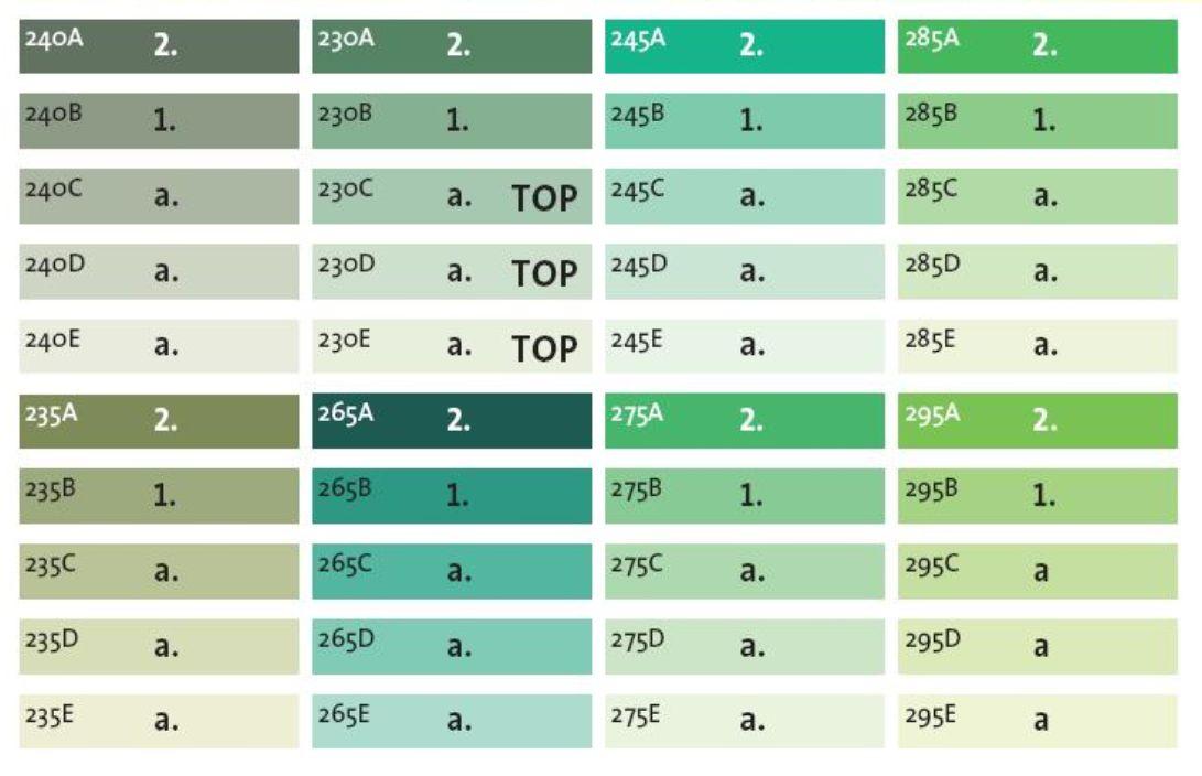Zöld színű vékonyvakolatok és homlokzatfestékek a Weber-Terranovától